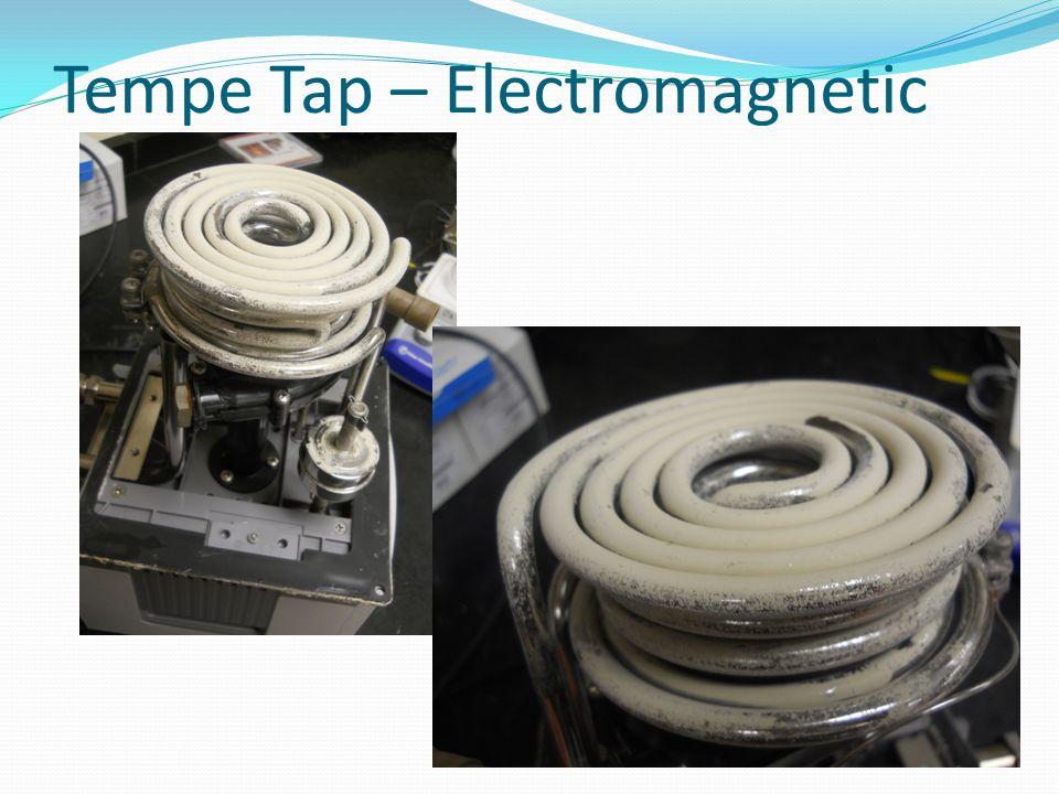 Tempe Tap – Electromagnetic