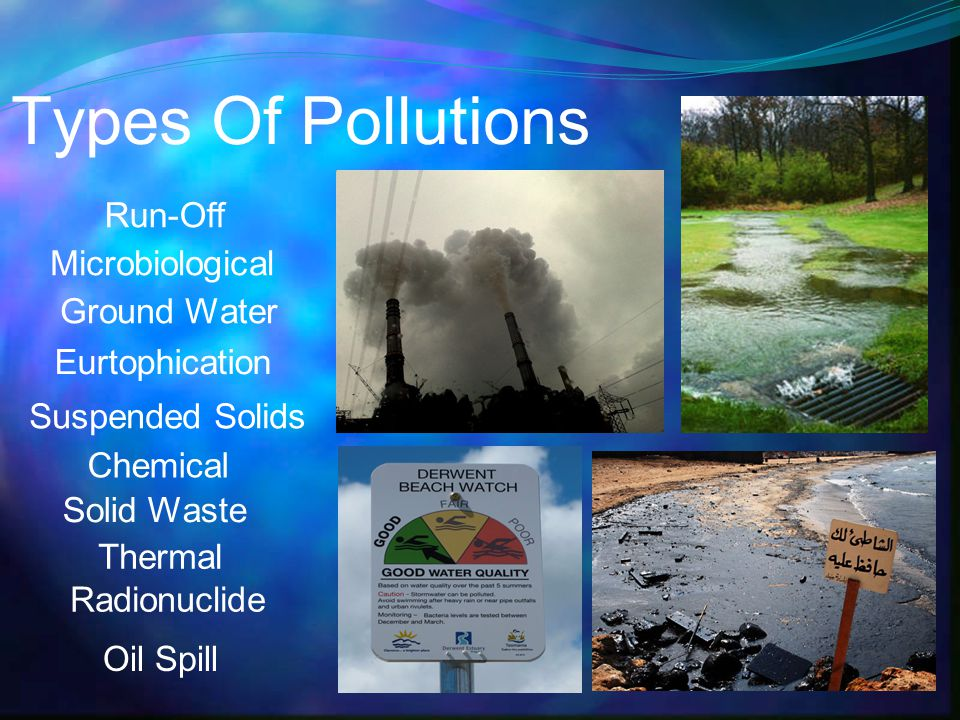 Types Of Pollutions Run-Off Ground Water Microbiological Chemical Eurtophication Suspended Solids Solid Waste Thermal Radionuclide Oil Spill
