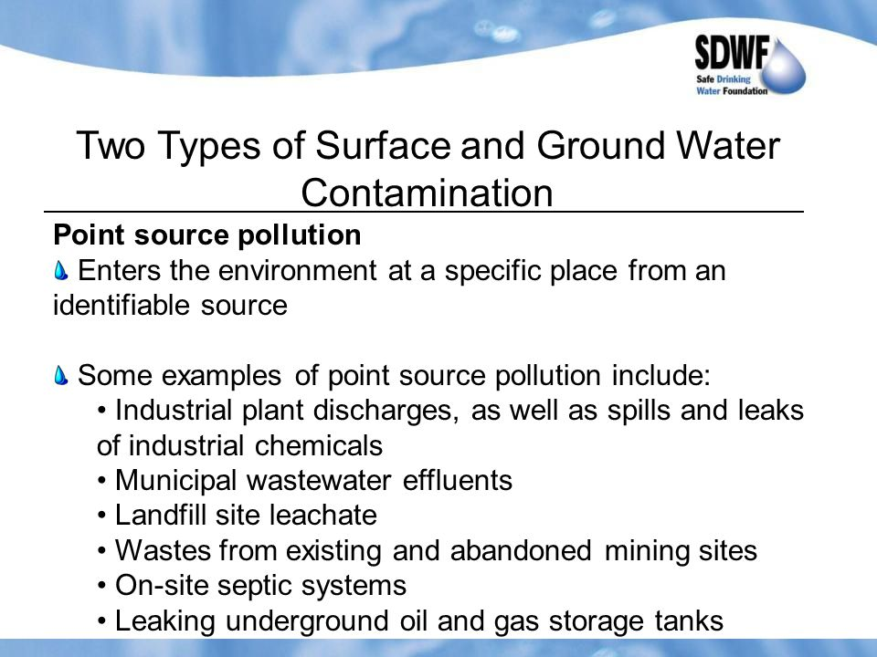 Two Types of Surface and Ground Water Contamination Point source pollution Enters the environment at a specific place from an identifiable source Some examples of point source pollution include: Industrial plant discharges, as well as spills and leaks of industrial chemicals Municipal wastewater effluents Landfill site leachate Wastes from existing and abandoned mining sites On-site septic systems Leaking underground oil and gas storage tanks