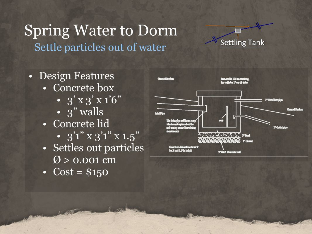 Spring Water to Dorm Design Features Concrete box 3 x 3 x 16 3 walls Concrete lid 31 x 31 x 1.5 Settles out particles Ø > 0.001 cm Cost = $150 Settle particles out of water