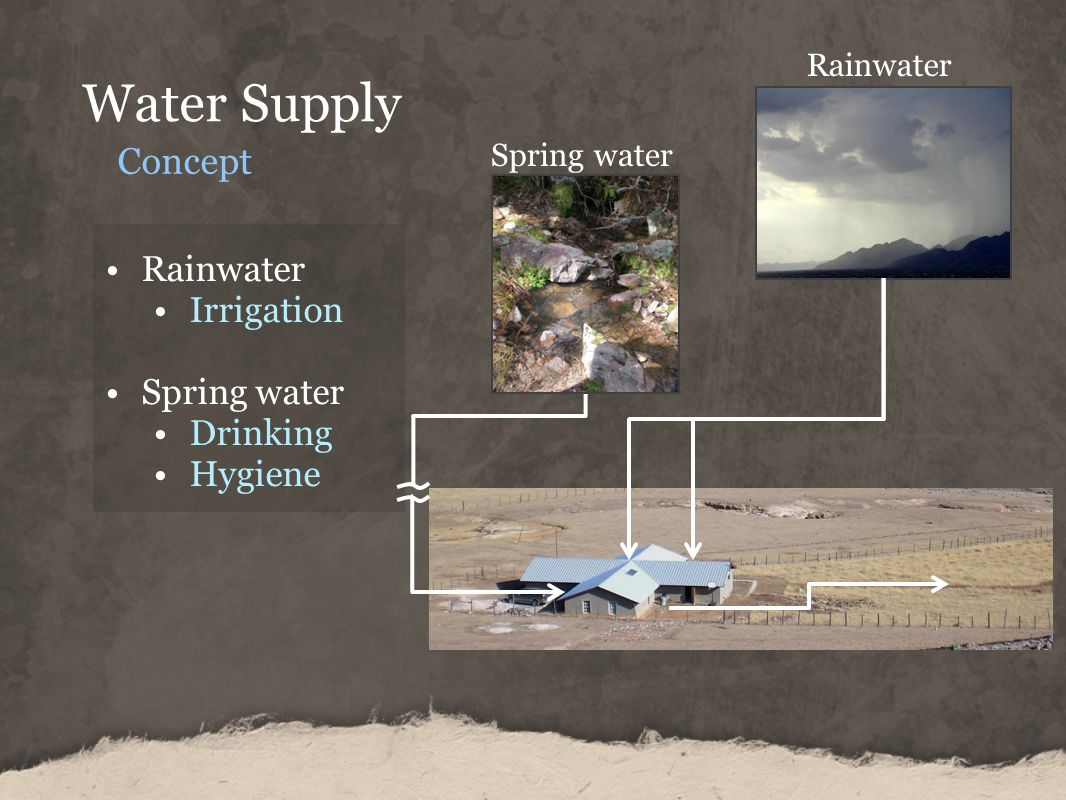 Water Supply Rainwater Irrigation Spring water Drinking Hygiene Concept Spring water Rainwater
