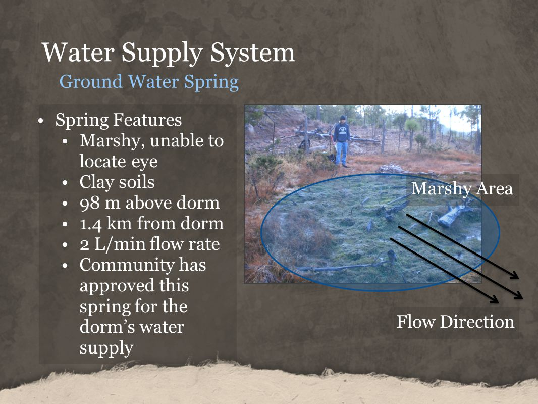 Water Supply System Ground Water Spring Spring Features Marshy, unable to locate eye Clay soils 98 m above dorm 1.4 km from dorm 2 L/min flow rate Community has approved this spring for the dorms water supply Marshy Area Flow Direction