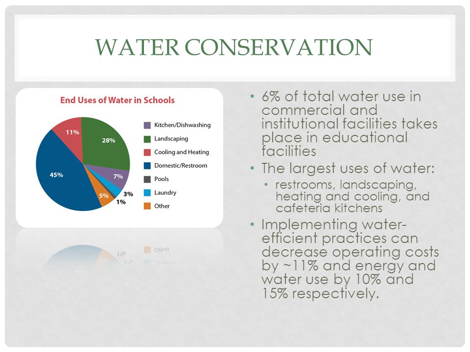 TRACS WATER CONSERVATION SURVEY Best Practices in: Irrigation and Landscaping Building use (Gen.