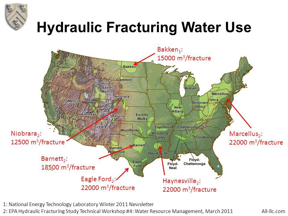 Hydraulic Fracturing Water Use Bakken 1 : 15000 m 3 /fracture Haynesville 2 : 22000 m 3 /fracture Marcellus 2 : 22000 m 3 /fracture Niobrara 2 : 12500