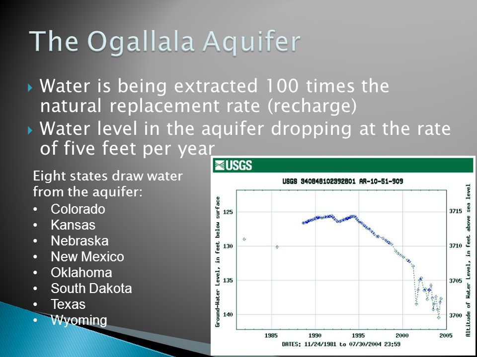Water is being extracted 100 times the natural replacement rate (recharge) Water level in the aquifer dropping at the rate of five feet per year Eight