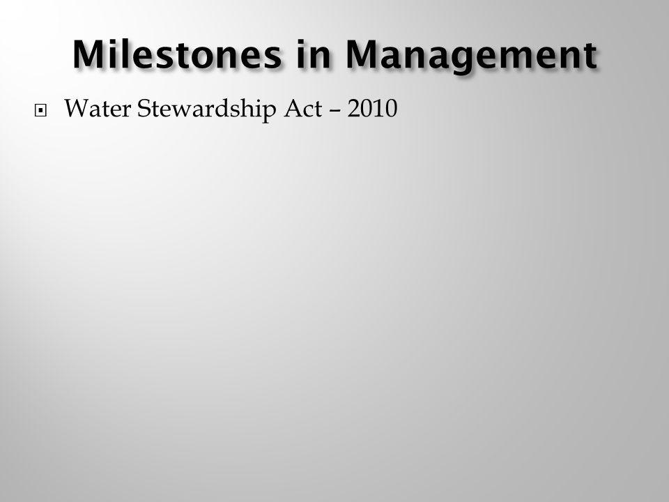 Milestones in Management Water Stewardship Act – 2010