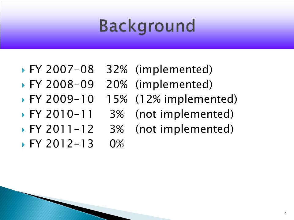 FY 2007-0832%(implemented) FY 2008-0920%(implemented) FY 2009-1015% (12% implemented) FY 2010-11 3%(not implemented) FY 2011-12 3%(not implemented) FY 2012-13 0% 4