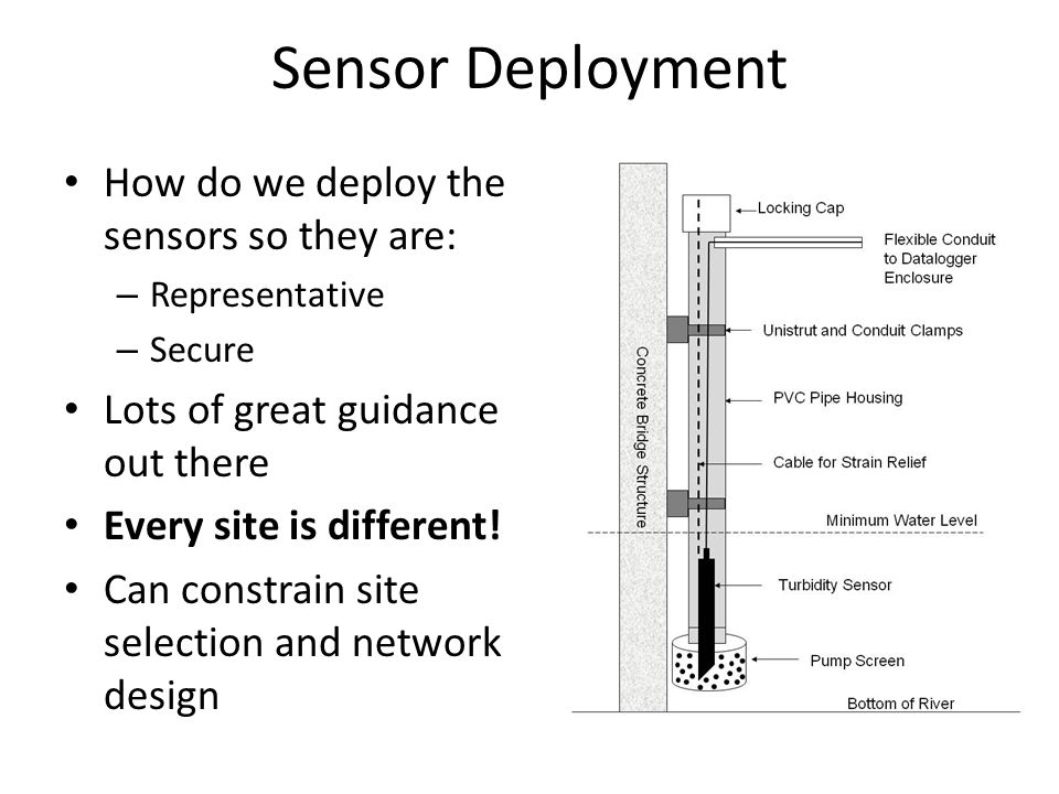 Sensor Deployment How do we deploy the sensors so they are: – Representative – Secure Lots of great guidance out there Every site is different.