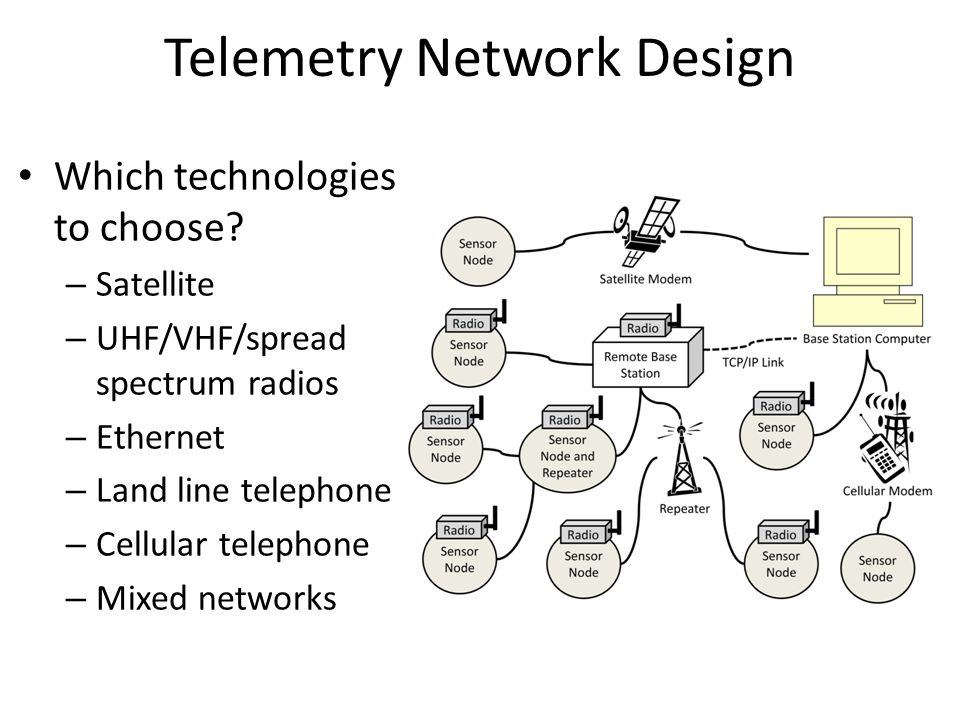 Telemetry Network Design Which technologies to choose.