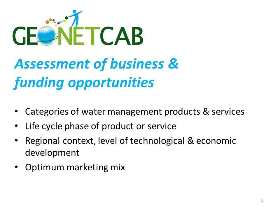 1. International trends & developments in water management 6