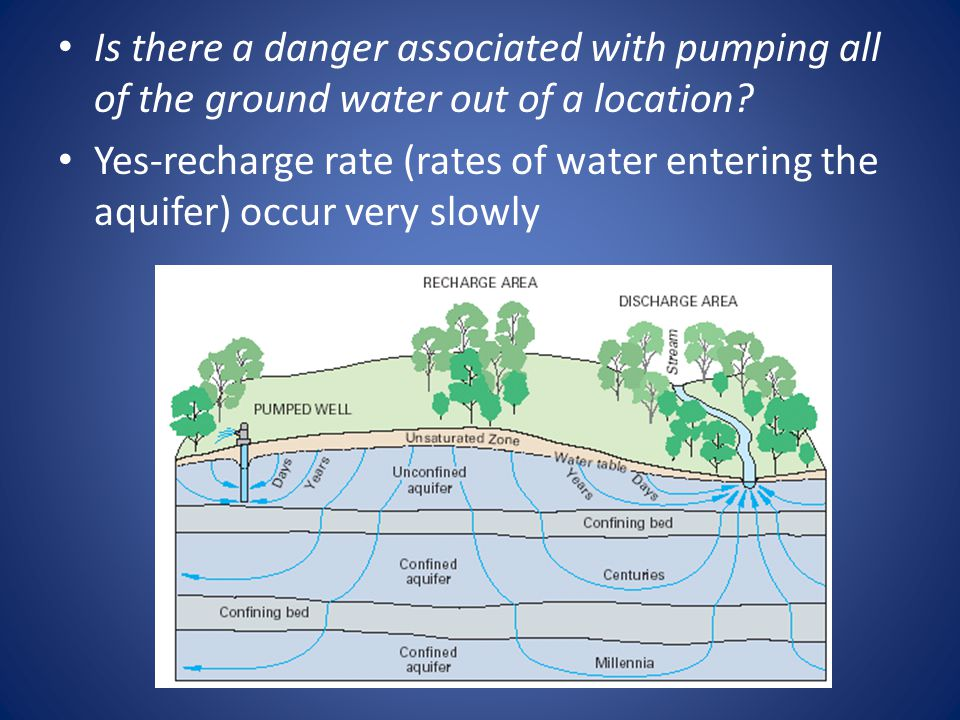 Is there a danger associated with pumping all of the ground water out of a location.