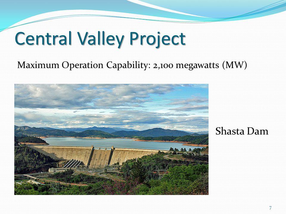 Central Valley Project Maximum Operation Capability: 2,100 megawatts (MW) 7 Shasta Dam