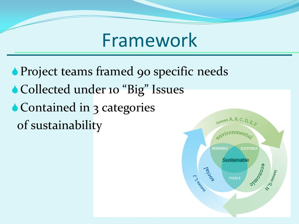 Framework Project teams framed 90 specific needs Collected under 10 Big Issues Contained in 3 categories of sustainability Sustainable