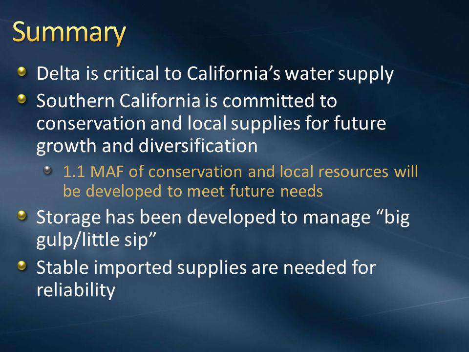 Delta is critical to Californias water supply Southern California is committed to conservation and local supplies for future growth and diversification 1.1 MAF of conservation and local resources will be developed to meet future needs Storage has been developed to manage big gulp/little sip Stable imported supplies are needed for reliability