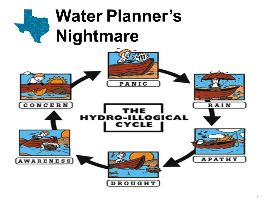 Water Planners Nightmare 3