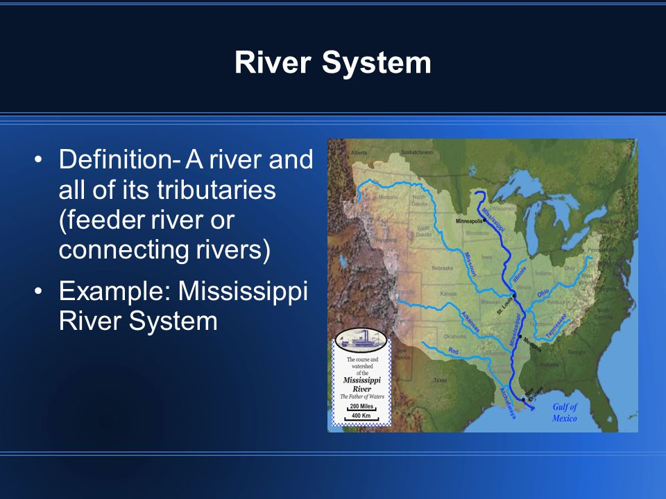 Definition- A river and all of its tributaries (feeder river or connecting rivers) Example: Mississippi River System