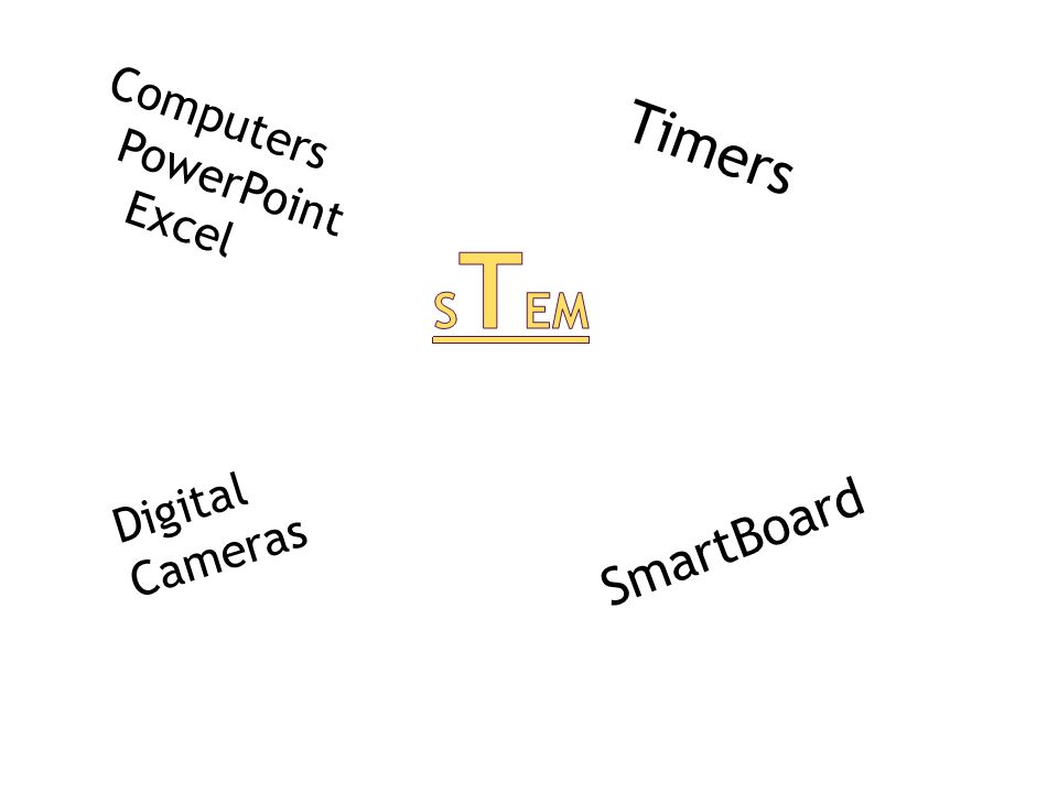 Digital Cameras Computers PowerPoint Excel Timers SmartBoard