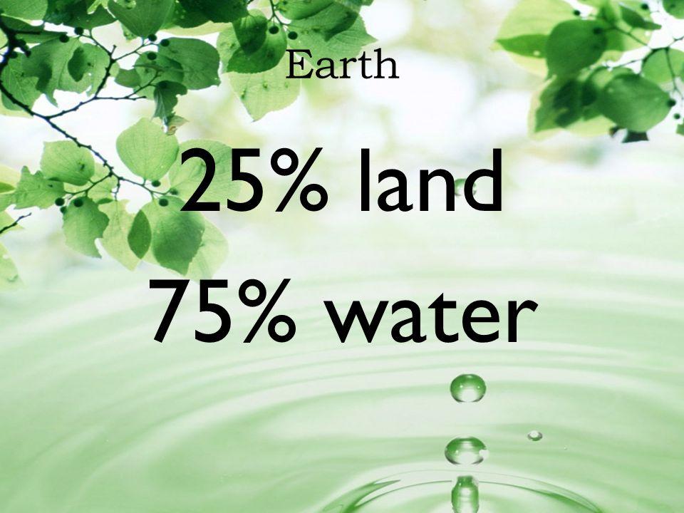 Milk Jug Demonstration 97% of the Earths water is saltwater.