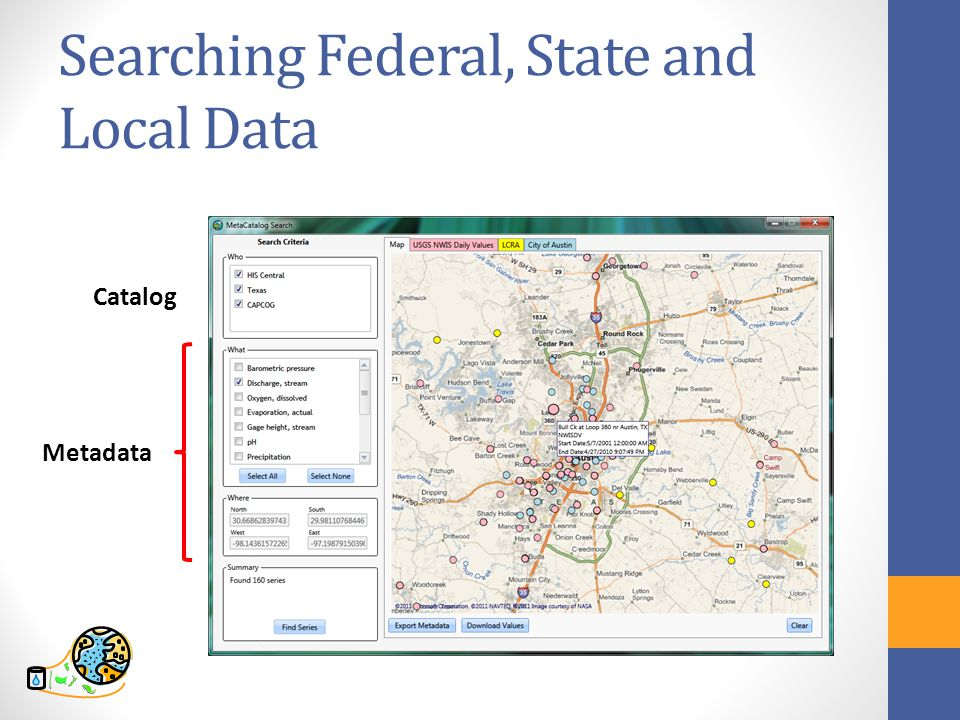 Searching Federal, State and Local Data Catalog Metadata