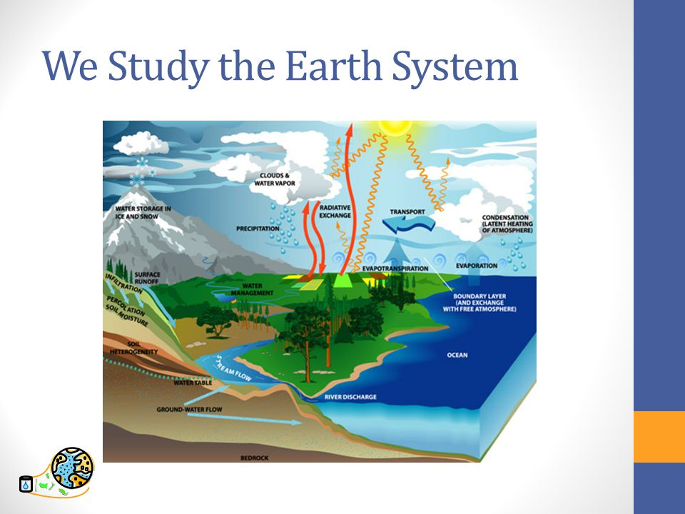 We Study the Earth System