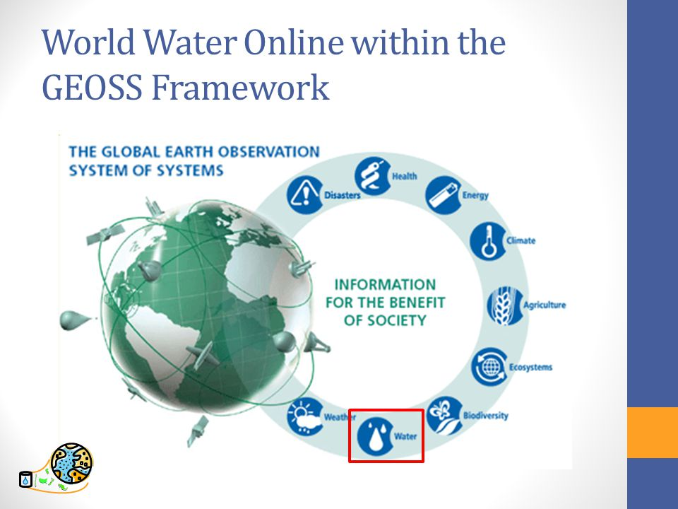 World Water Online within the GEOSS Framework