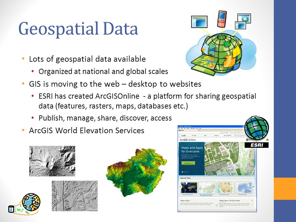 Lots of geospatial data available Organized at national and global scales GIS is moving to the web – desktop to websites ESRI has created ArcGISOnline - a platform for sharing geospatial data (features, rasters, maps, databases etc.) Publish, manage, share, discover, access ArcGIS World Elevation Services Geospatial Data Intelligent Web Maps