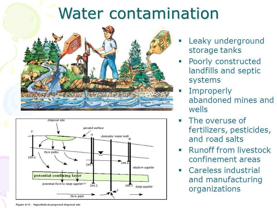 Water contamination Leaky underground storage tanks Poorly constructed landfills and septic systems Improperly abandoned mines and wells The overuse o