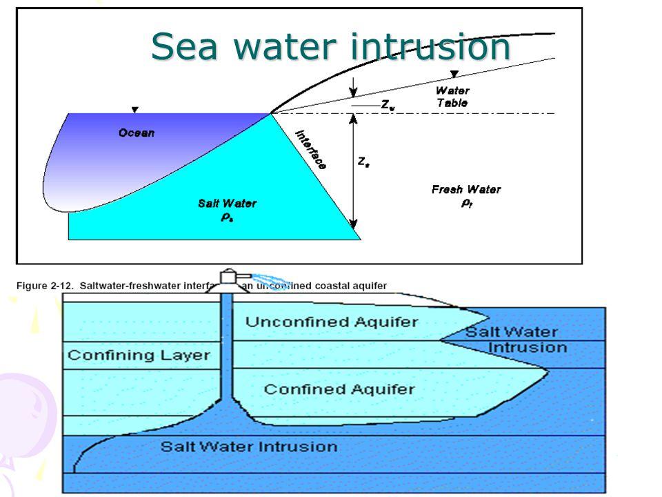 Sea water intrusion