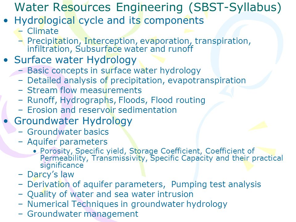 Water Resources Engineering (SBST-Syllabus) Hydrological cycle and its components –Climate –Precipitation, Interception, evaporation, transpiration, i
