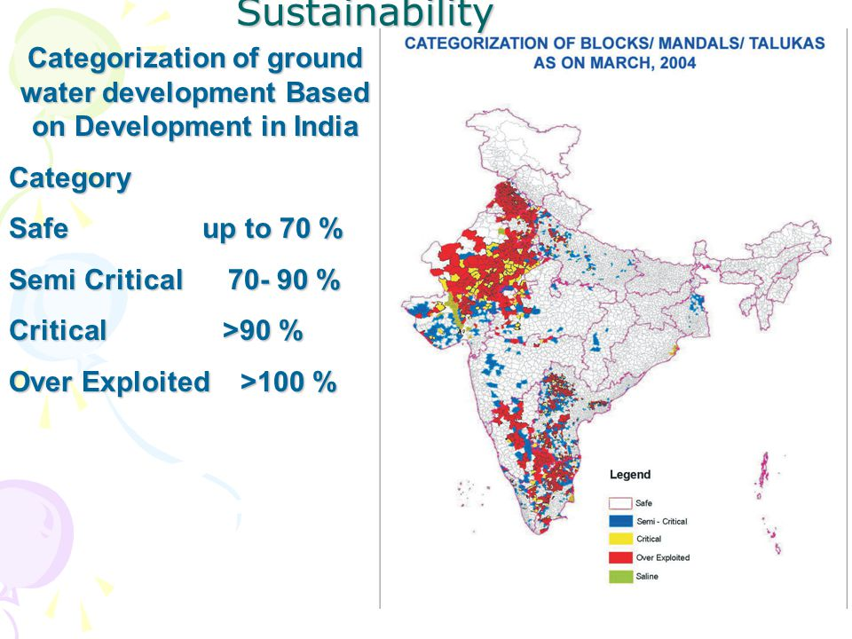 Categorization of ground water development Based on Development in India Category Safe up to 70 % Semi Critical 70- 90 % Critical >90 % Over Exploited