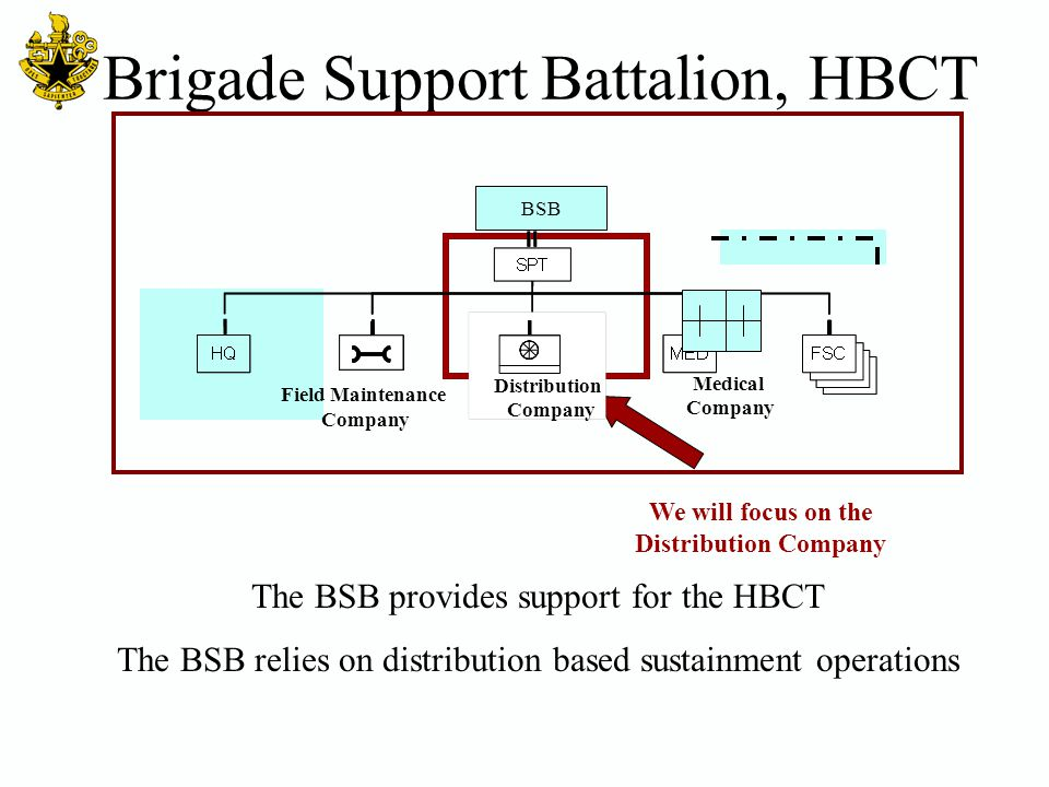 Brigade Support Battalion, HBCT The BSB provides support for the HBCT The BSB relies on distribution based sustainment operations We will focus on the
