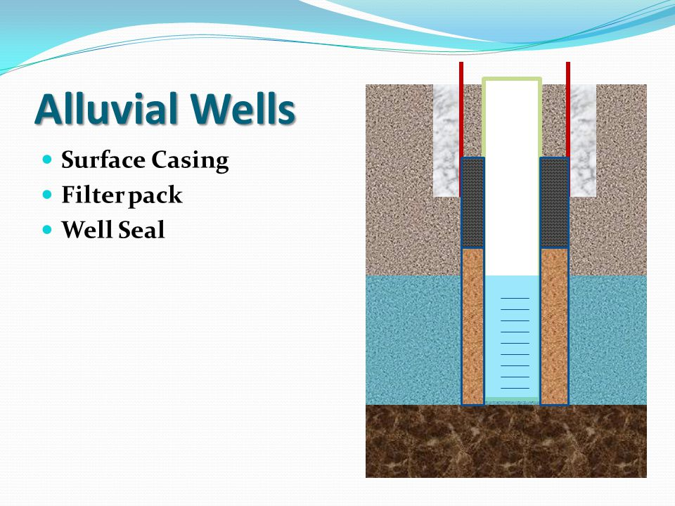 Potential Impacts to Water Wells