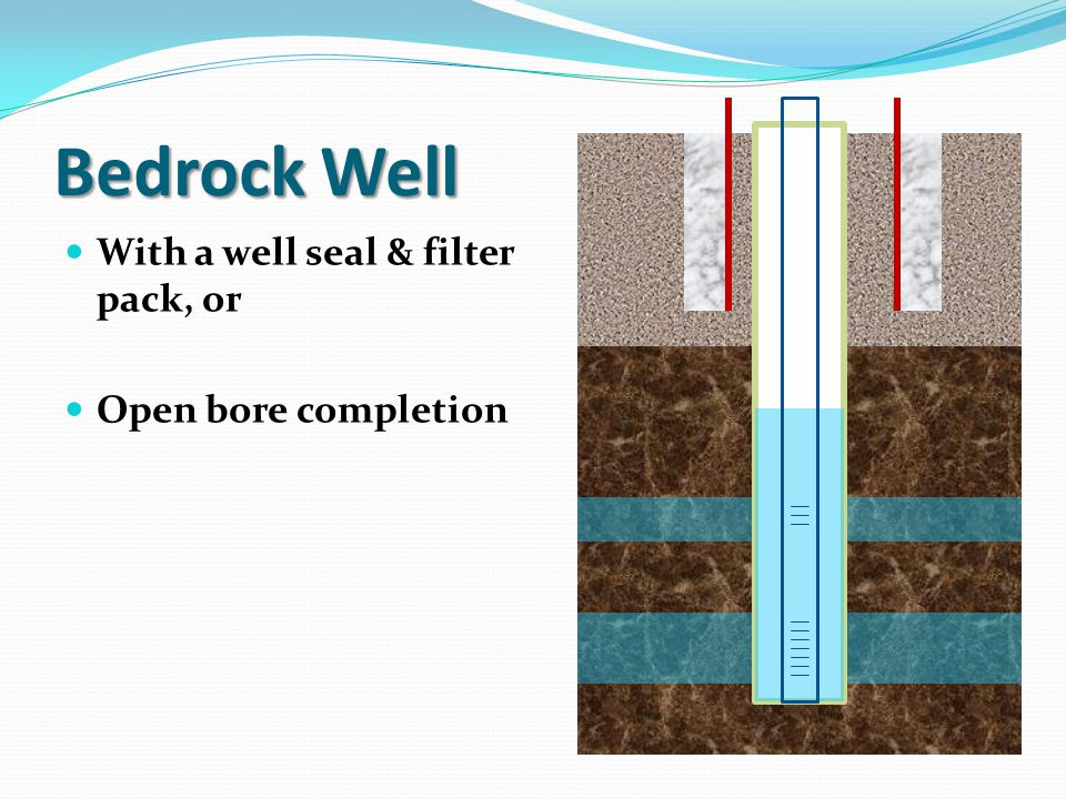 Limited Lifespan of a Water Well Typically years to decades: The Geology Well Design/Construction Maintenance Normal Corrosion/ Wear & Tear Amount of Use/Pumping