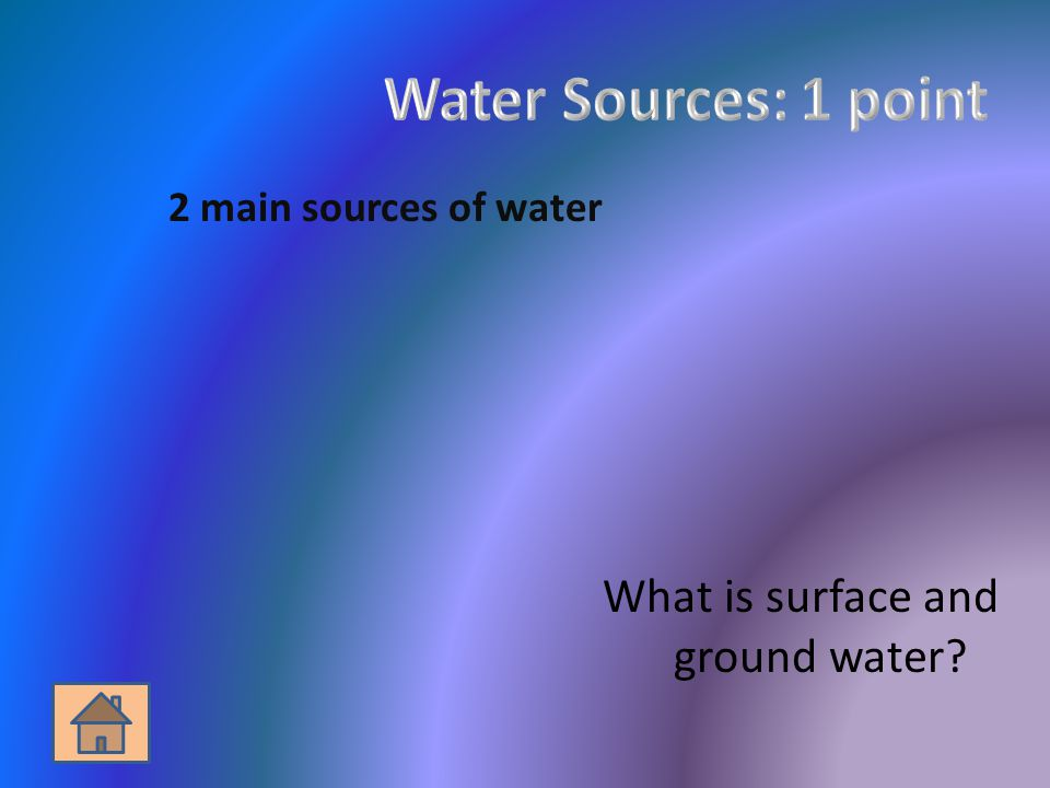 2 main sources of water What is surface and ground water
