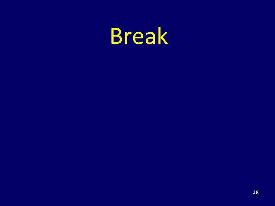 Break 38