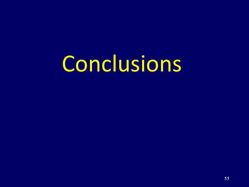 Conclusions 55