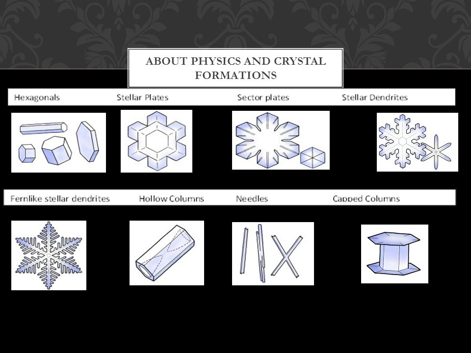 ABOUT PHYSICS AND CRYSTAL FORMATIONS