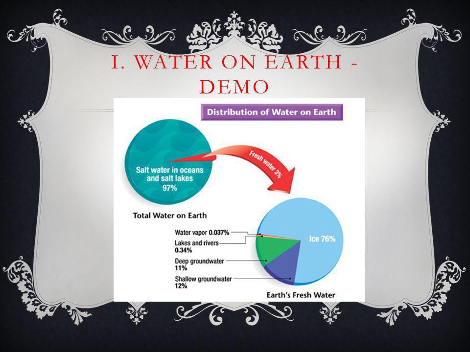 I. WATER ON EARTH - DEMO