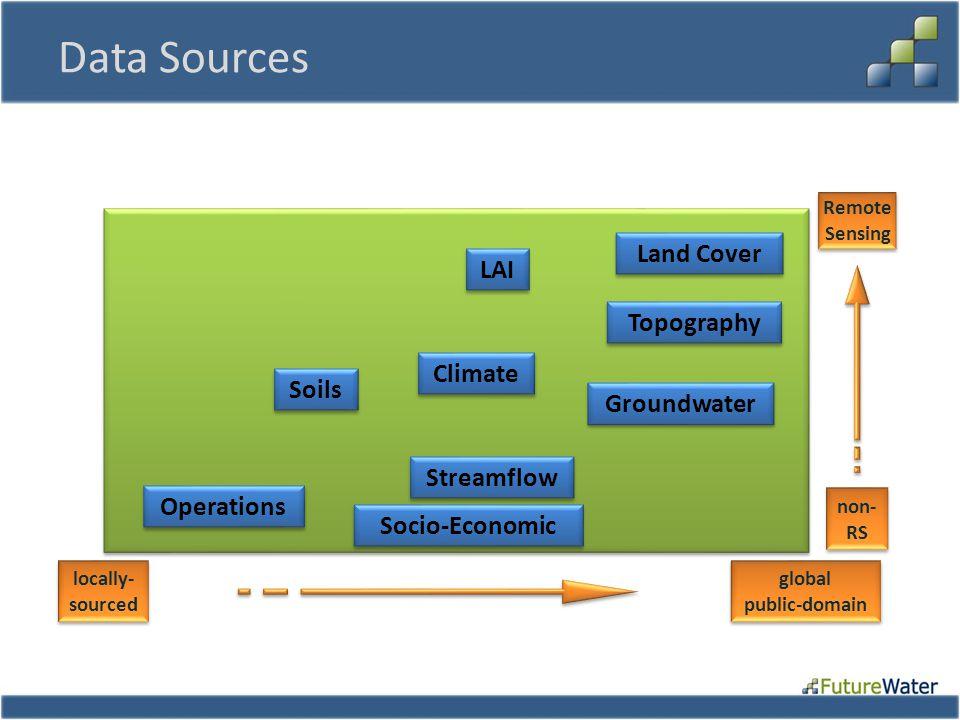 Data Sources locally- sourced locally- sourced non- RS non- RS global public-domain global public-domain Remote Sensing Remote Sensing Land Cover Stre