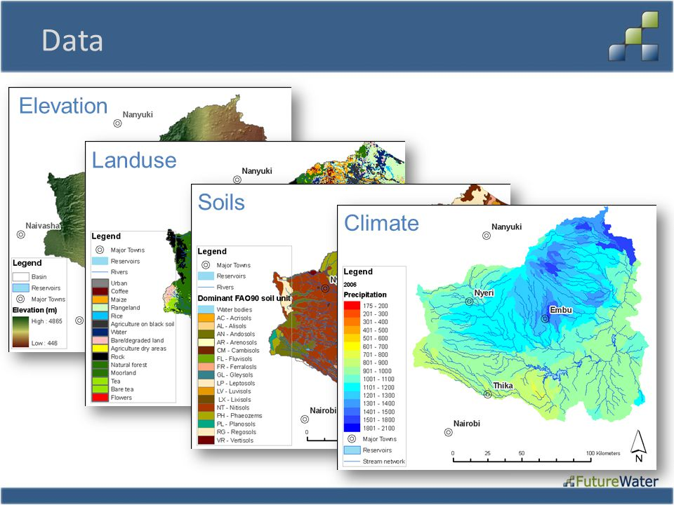 Data Elevation Landuse Soils Climate
