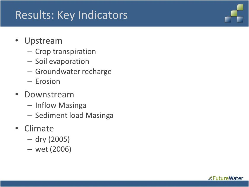Results: Key Indicators Upstream – Crop transpiration – Soil evaporation – Groundwater recharge – Erosion Downstream – Inflow Masinga – Sediment load Masinga Climate – dry (2005) – wet (2006)