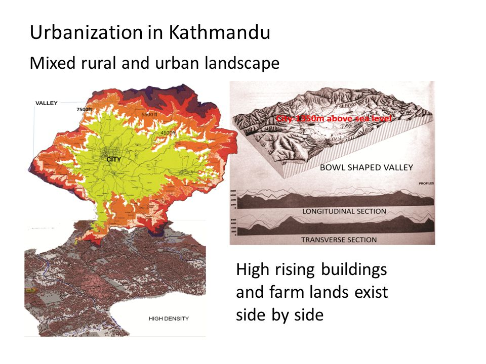 Urbanization in Kathmandu Mixed rural and urban landscape High rising buildings and farm lands exist side by side