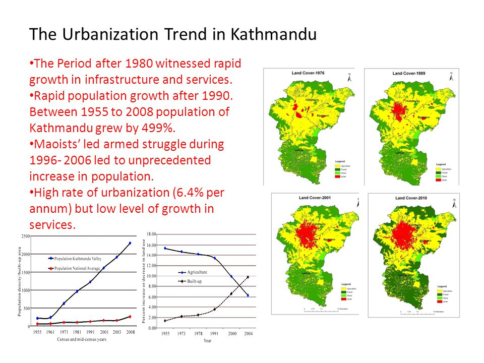 The Urbanization Trend in Kathmandu The Period after 1980 witnessed rapid growth in infrastructure and services.