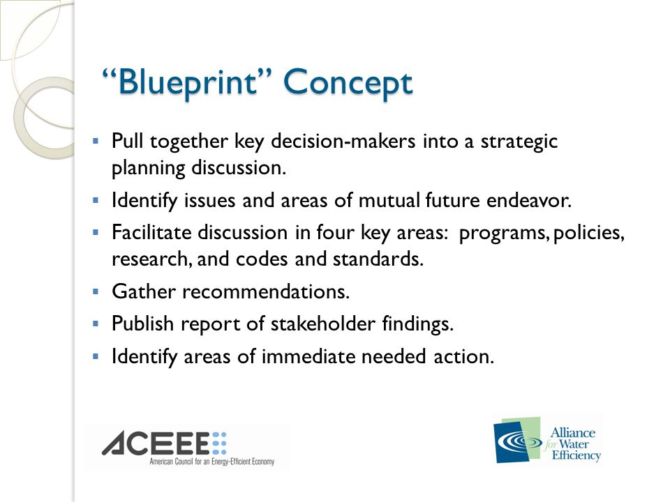 Blueprint Concept Blueprint Concept Pull together key decision-makers into a strategic planning discussion.