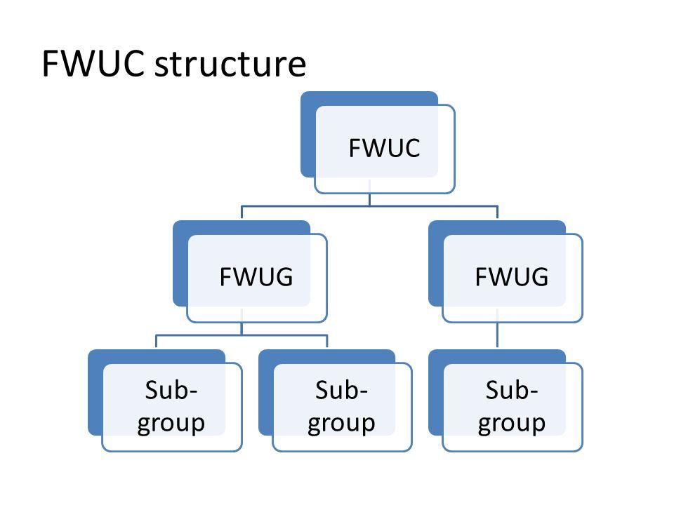 FWUC structure FWUCFWUG Sub- group FWUG Sub- group