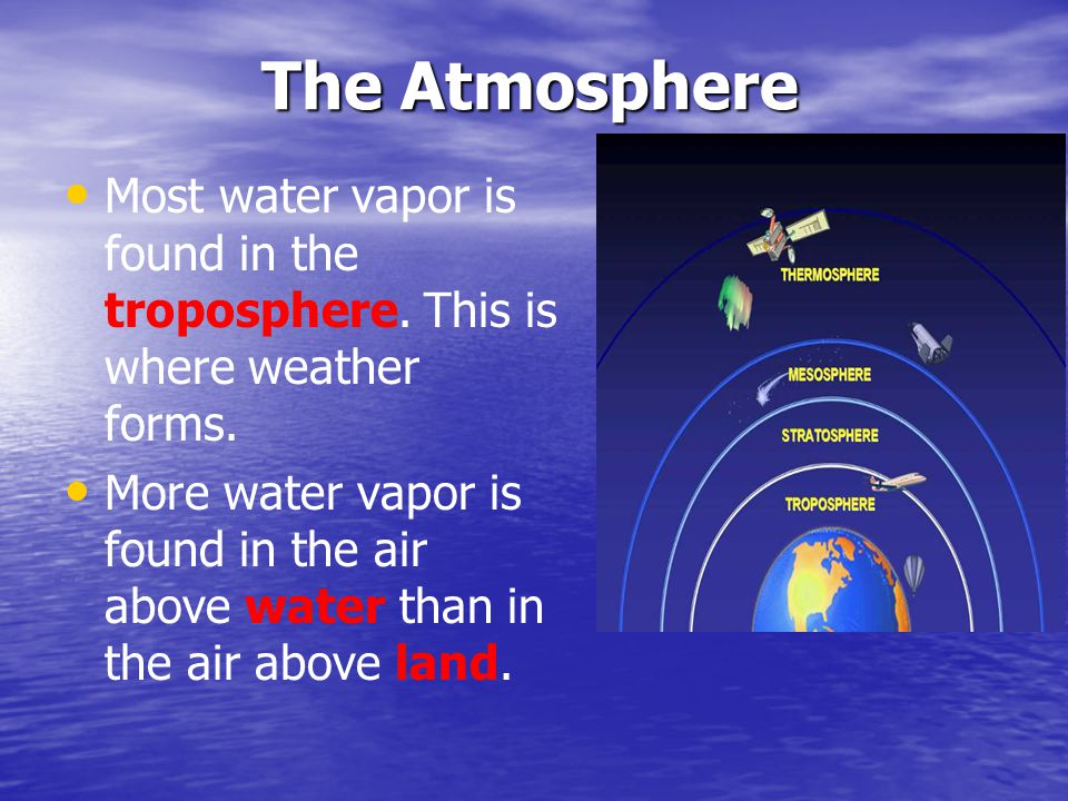 The Atmosphere Most water vapor is found in the troposphere. This is where weather forms. More water vapor is found in the air above water than in the