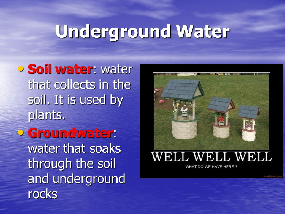 Underground Water Soil water: water that collects in the soil. It is used by plants. Soil water: water that collects in the soil. It is used by plants
