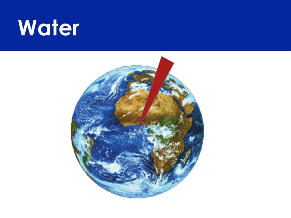 Less than 3% of all water on earth is fresh water Only a small portion (0,3%) of this is accessible through rivers or dams Freshwater consumption has risen at a rate double that of population growth It is an increasingly scarce commodity for industrial, commercial and domestic users alike