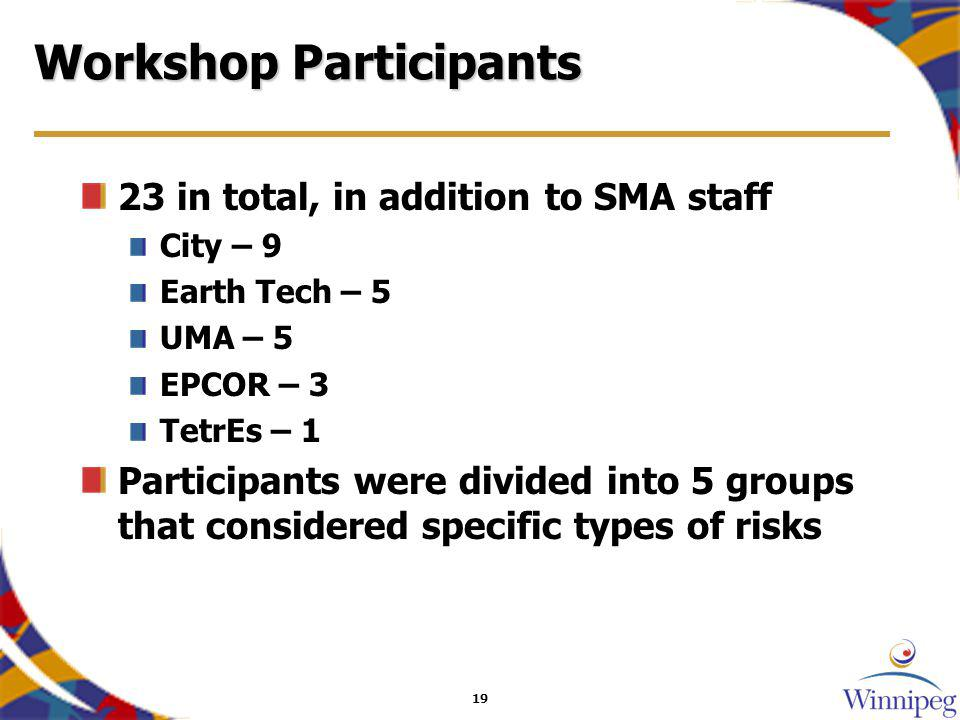 19 Workshop Participants 23 in total, in addition to SMA staff City – 9 Earth Tech – 5 UMA – 5 EPCOR – 3 TetrEs – 1 Participants were divided into 5 groups that considered specific types of risks