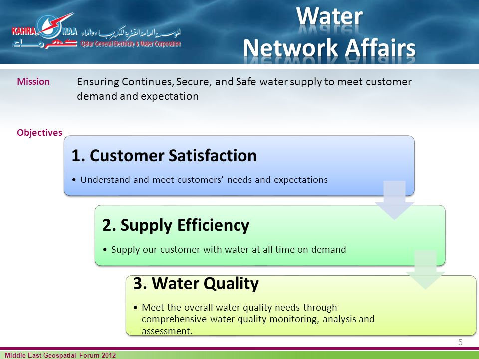 5 Ensuring Continues, Secure, and Safe water supply to meet customer demand and expectation 1.